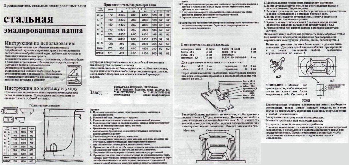 Пример технического паспорта ванны.