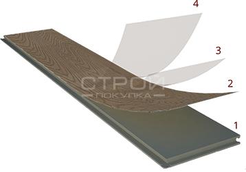 Конструкция плитки из искусственного камня  Stonewood