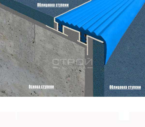 Профиль под плитку Next АЗУ43 с антискользящей резиновой голубой вставкой.