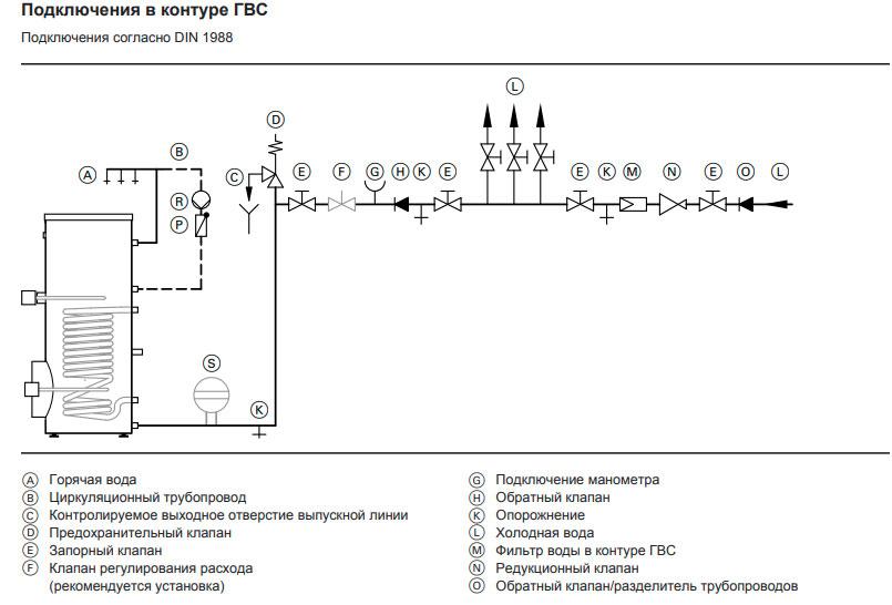 Подключения в контуре ГВС для бойлера Vitocell-V 100 390 л.