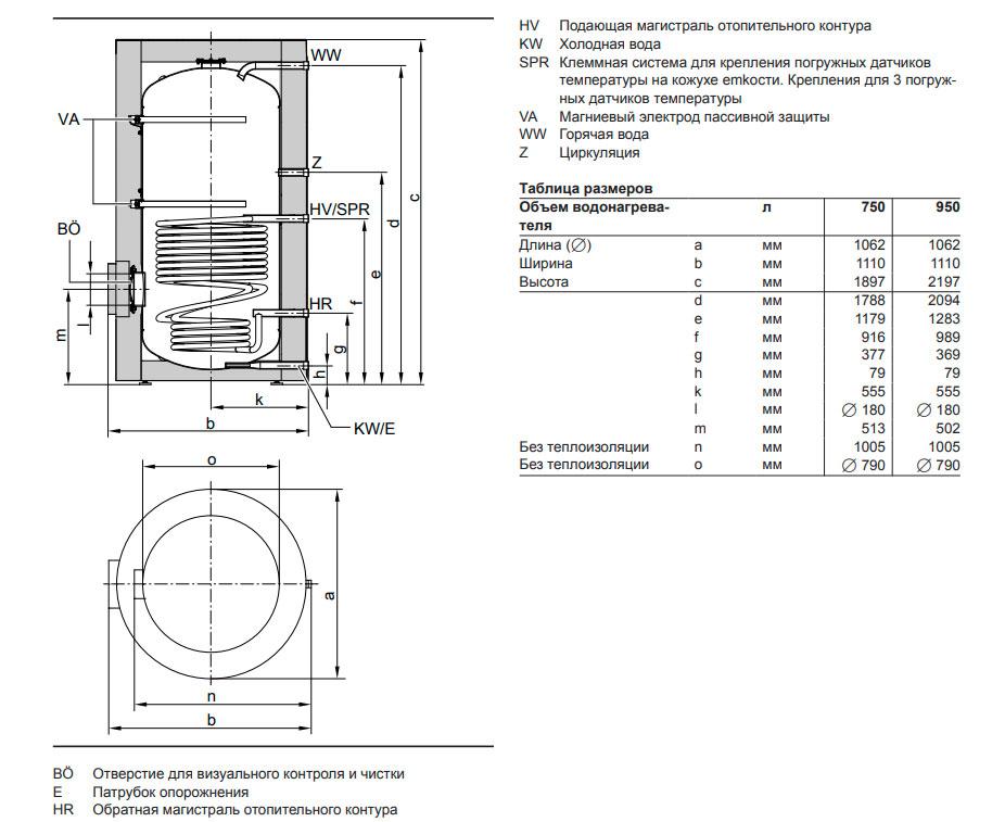 Размеры и расположение элементов  Vitocell-V 100 тип CVA 950 л.
