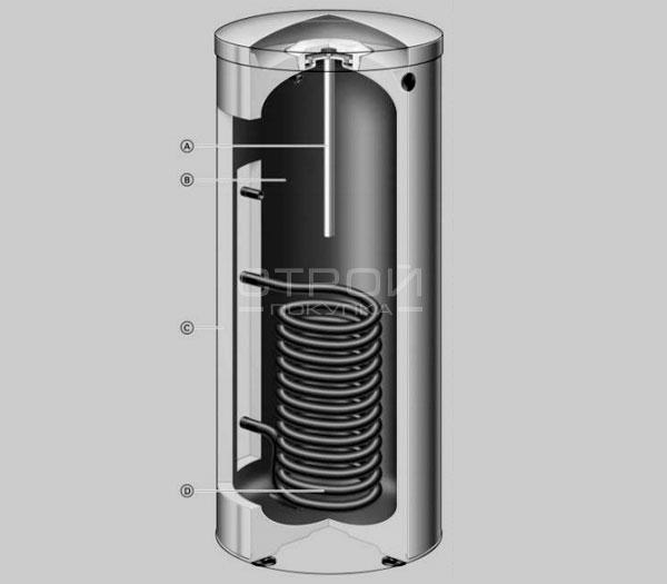 Бойлер Vitocell 100 V CVA 500 л в разрезе.