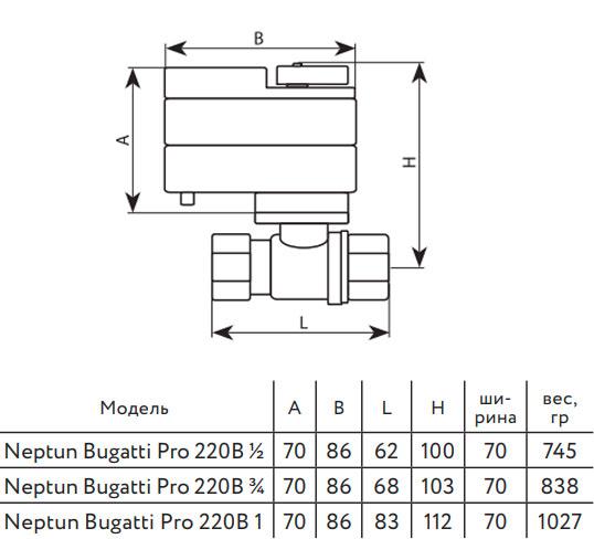 Размеры крана с электроприводом Neptun Bugatti Pro 220 В на трубы ¾, ½, 1 дюйм.