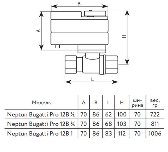 Размеры крана с электроприводом Neptun Bugatti Pro на 12 Вольт.