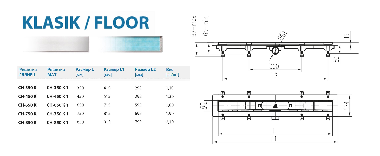 Размеры душевого лотка Alpen Klasic/Floor.