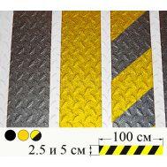 Противоскользящие алюминиевые накладные полосы