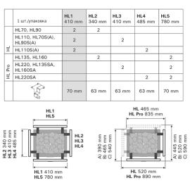 Защитные перила Harvia HL1 (6.8, 9.0 и 10.8 квт модели)
