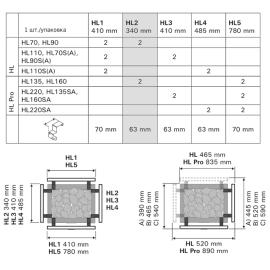 Защитные перила для каменки Virta heater HL2 (6.8, 9.0, 10.8, 13.5 и 15.8 квт модели)