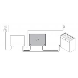 Блок питания Harvia LTY17C для управления электрическими каменками и парообразователями или моделями комбинированных каменок