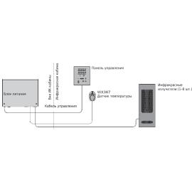 Пульт управления Xenio Infra CX36I Harvia схема установки