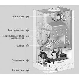 Схема расположения элементов котла Vitopend 100-W тип A1JB 12 кВт, 2-контурного, с закрытой камерой сгорания.