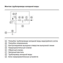 Монтаж трубопровода холодной воды при установке Vitopend 100-W тип A1JB 12 кВт, 2-контурного, с закрытой камерой сгорания.