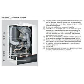 Схема расположения элементов настенного газового конденсационного котла Viessmann Vitodens 200-W B2HF, B2KF от 1,9 до 32,0 кВт.