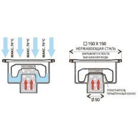 Принцип действия прямого сливного трапа DN 50/82 XN.