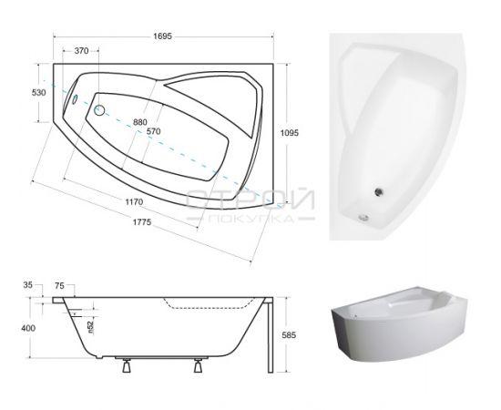 Размера ванны Rima Besco 170